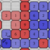 Battle Numbers